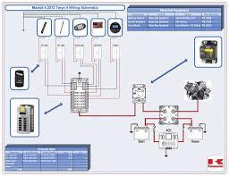 kawasaki mule pro wiring diagram wiring diagram world