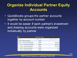 Partnership Equity Chart Of Accounts 2014 Pearson Education Inc Publishing As Prentice Hall 7 1