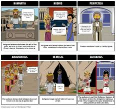 antigone play by sophocles antigone characters lesson plans antigone tragic hero