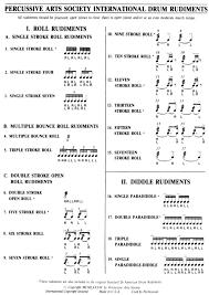 Hybrid Rudiment Chart Vic Firth Drum Lessons Pas International Drums Rudiment
