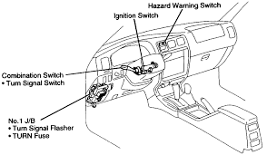 going crazy here where is the turn signal flasher? toyota Turn Signal Flasher Diagram originally posted by singtoe here you go my turn signals turn signal flasher wiring diagram
