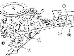 ignition switch wiring diagram scag tractor repair wiring subaru small engines mower also john deere l120 wiring diagram in addition as well lawn mower