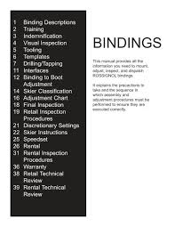 1 Binding Descriptions 2