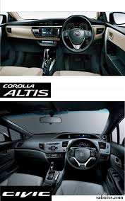 Toyota Corolla Altis vs Honda Civic | Saimies Tech