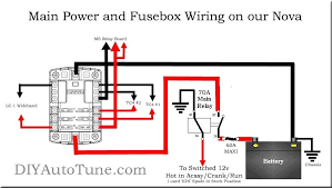 how to wire a fuse box diagram electrical wiring diagram pdf at Fuse Wiring Diagram