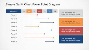 Simple Project Planning Template Simple Gantt Chart Powerpoint Diagram