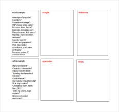 Blank Swot Analysis Template 12 Free Word Excel Pdf Documents