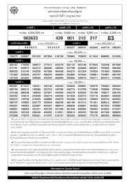 Thai Lottery Result Chart 2016 Full Thailand Lottery Results Every Draw 2018