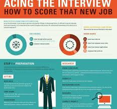 Tips For Acing A Job Interview Acing That Tricky Job Interview 8 Key Tips