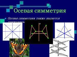 Осевая симметрия Презентация  Осевая симметрия
