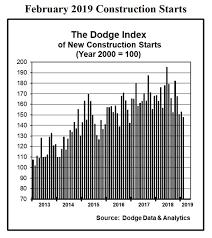 Cs Feb 2019 Chart 600 Civil Structural Engineer Magazine