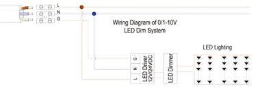 1 10v dimming wiring diagram 1 image wiring diagram 0 10v led dimming wiring diagram 0 auto wiring diagram schematic on 1 10v dimming wiring