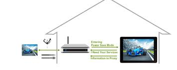 "conscious"" technologies cut home network energy ""conscious"" technologies cut home network energy"