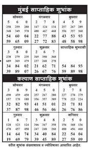 Sattamatka Com Kalyan Chart Image Result For Satta Matka Kalyan Open Today In 2019