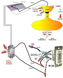 wiring ceiling light fixture diagram on wiring images free Light Fixture Wiring Diagram wiring ceiling light fixture diagram on casablanca fan wiring diagram how to install a light fixture with 3 wires light switch wiring diagram light fixture wiring diagram power to light