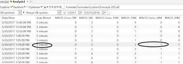 Exploration Chart Exploration Multi Timeframe Chart Afl Programming