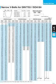 Mitsuboshi Belt Size Chart Design Manual Mitsuboshi Belting Ltd Pdf