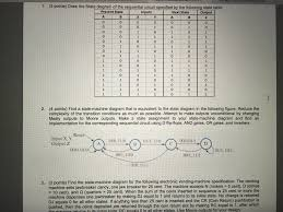 state diagram sequential circuit the wiring diagram state diagram sequential circuit vidim wiring diagram circuit diagram