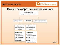 Презентация по праву социального обеспечения Социальная защита  слайда 6 ДИПЛОМНАЯ РАБОТА Виды государственных служащих 6 13