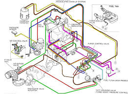1994 jeep wiring diagram on 1994 images free download wiring diagrams 1994 Jeep Grand Cherokee Wiring Diagram 1994 jeep wiring diagram 10 1993 jeep yj wiring diagram starter wiring diagram 1994 jeep 1994 jeep grand cherokee radio wiring diagram