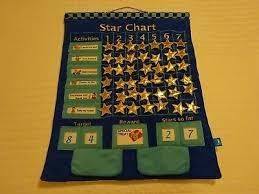 Fiesta Crafts Fabric Star Chart Blue Star Fabric Reward Chart Wall Hanging Fiesta Crafts