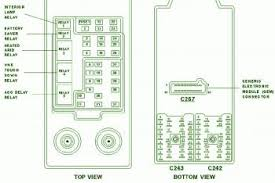 fordcar wiring diagram page 36 1997 ford expedition xlt interior fuse box diagram