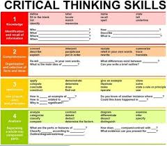 critical thinking in professional writing services scoop it the 4 step guide to critical thinking skills