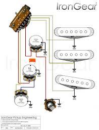 wiring diagram guitar wiring diagrams hss diagram best electric guitar wiring diagrams guitar wiring diagrams hss diagram best electric vision fender mexican strat