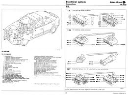 fiat coupe fuse box diagram fiat wiring diagrams online
