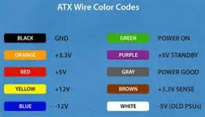 similiar pc power supply color code keywords dell power supply schematic diagram moreover electrical wiring diagram
