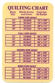 Standard Queen Quilt Size Full Size Of Standard Quilt Throw Sizes ... & standard queen quilt size quilting charts studio quilt size chart tutorial quilt  size charts quilt sizes . Adamdwight.com