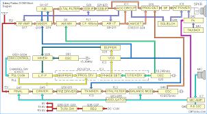 galaxy radios dx949 service manual block diagram