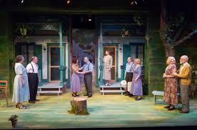 People S Light Theatre Company Malvern Vista Careers Peoples Light