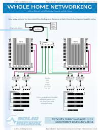 wiring diagram for directv the wiring diagram wiring diagram of directv whole home service wiring wiring wiring diagram