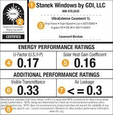 Window Brand Comparison Chart Window Testing Ratings Data Energy Efficient Windows