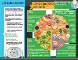 food plate in spanish. Modren Food Diabetes MyPlate Spanish TriFold Brochures For Food Plate In I