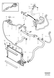 Exelent volvo v70 wiring diagram inspiration best images for