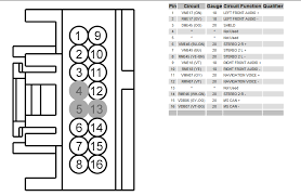 2008 ford expedition stereo wiring diagrams 16 pin connectors so i graphic graphic