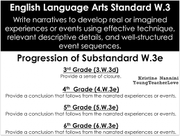 th grade lessons middle school language arts help persuasive  homework organizer planner stuff resume for mba student format progressionofstandards 102 persuasive writing lesson plans 5th
