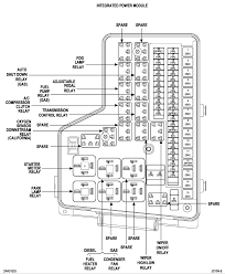 dodge intrepid fuse box wiring diagrams online