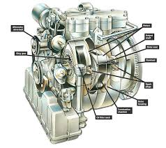 Combustion Engine Design How A Rotary Wankel Engine Works How A Car Works