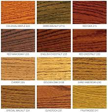 Furniture Stain Colors Chart Zar Stain Color Chart Arcademachinesforsale Co