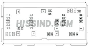 2008 bmw 528i fuse diagram 535i scintillating 5 series box gallery 2008 bmw 535i wiring diagram at 2008 Bmw 528i Fuse Diagram