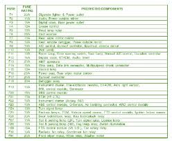 2005 chevy equinox radio wiring diagram circuit and images fuse wiring diagram for 2004 hyundai santa fe amp engine