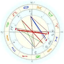 Picasso Natal Chart Picasso Paulo Astro Databank