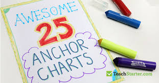 25 Awesome Anchor Charts Classroom Ideas And Inspo