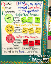 Qar Anchor Chart Question Answer Relationship This Post