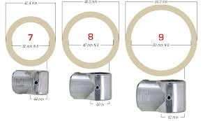 Nominal Bore Size Chart Kee Systems Kee Klamp Kee Lite Tube Railing Fall