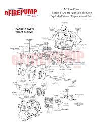 Fire Pump Packing Diagram Wiring Diagrams
