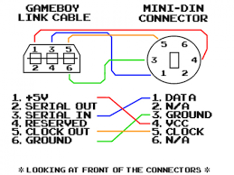 apple headphone wiring diagram wiring diagram schematics usb mouse wiring diagram nilza net